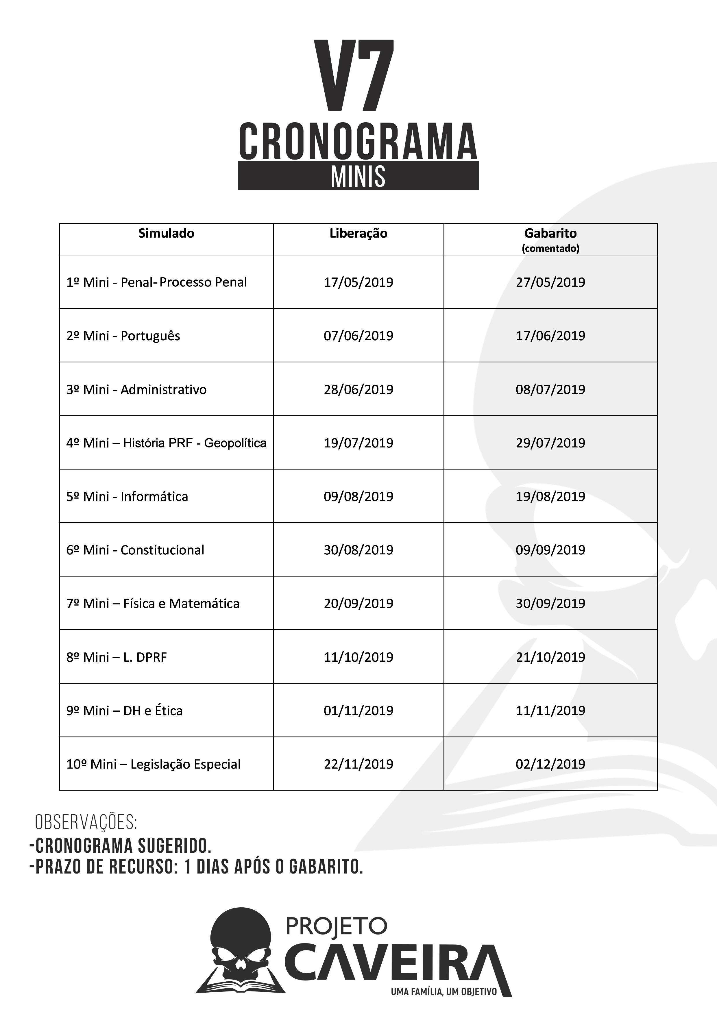 CronogramaV7Minis