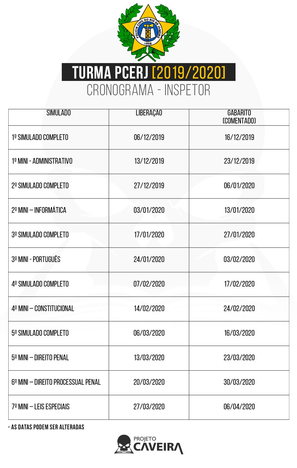 Cronograma Concurso PCERJ